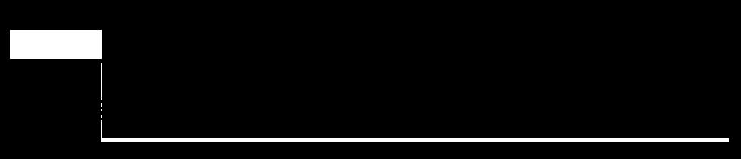 Click Media - Collective Charrissesin Logo Design